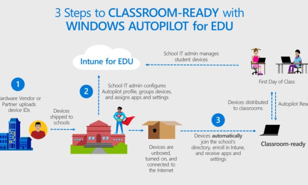 Simplifying Device Management for Schools